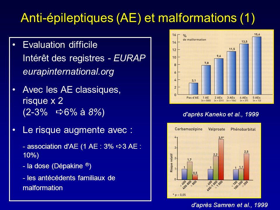 Anti-épileptiques (AE) et malformations (1) Evaluation difficile Intérêt des registres - EURAP eurapinternational.org Avec les AE classiques, risque x
