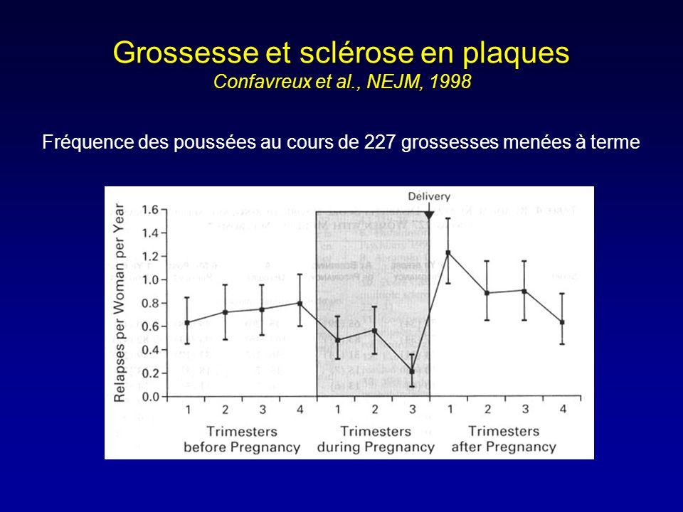 Grossesse et sclérose en plaques Confavreux et al., NEJM, 1998 Fréquence des poussées au cours de 227 grossesses menées à terme
