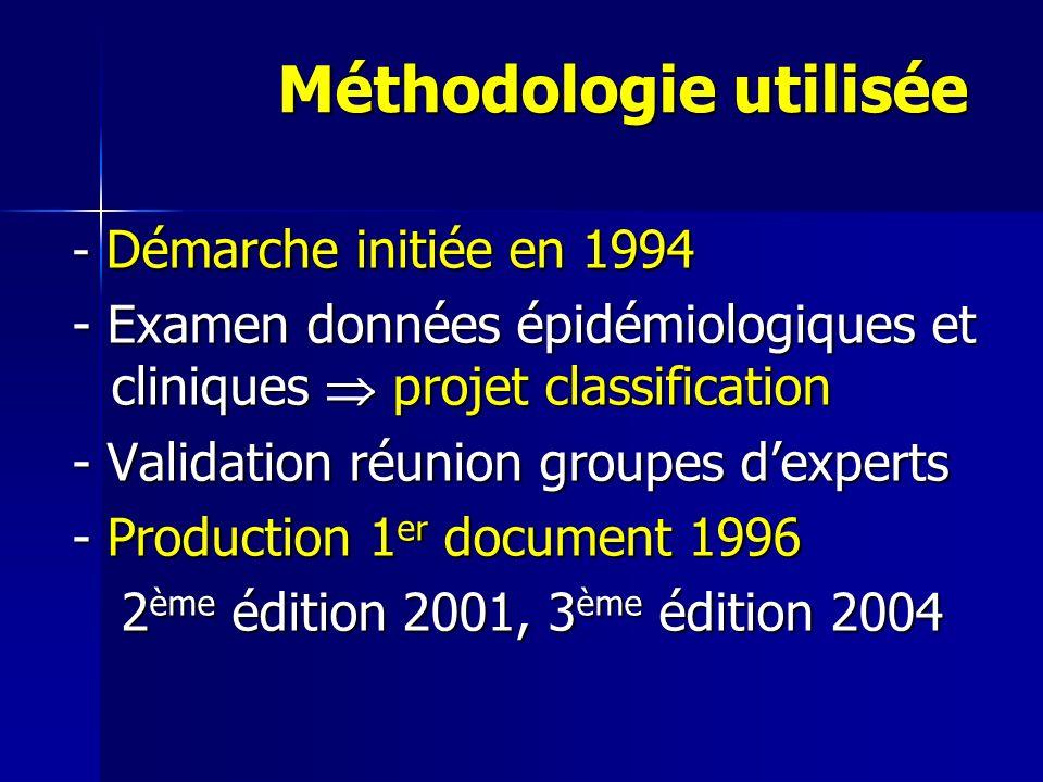 Méthodologie utilisée - Démarche initiée en 1994 - Examen données épidémiologiques et cliniques projet classification - Validation réunion groupes dex