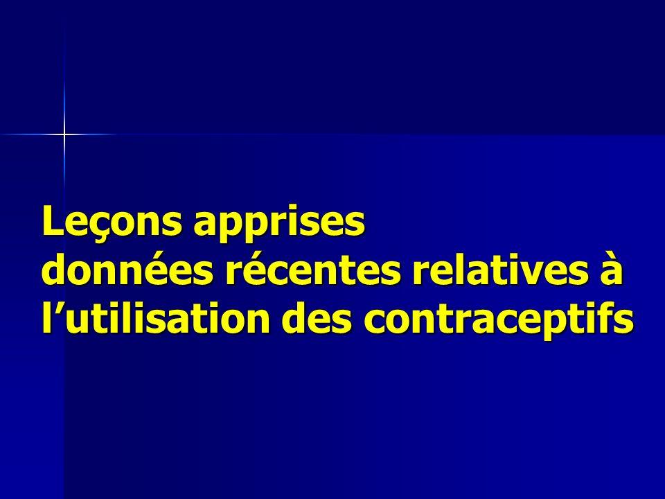 Leçons apprises données récentes relatives à lutilisation des contraceptifs
