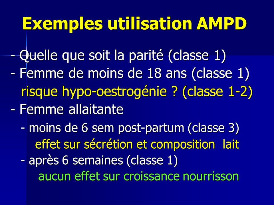 Exemples utilisation AMPD Exemples utilisation AMPD - Quelle que soit la parité (classe 1) - Femme de moins de 18 ans (classe 1) risque hypo-oestrogénie .