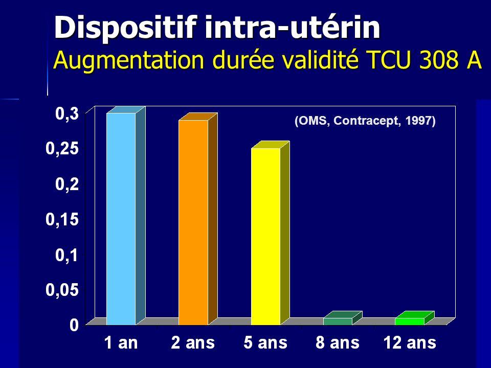 Dispositif intra-utérin Augmentation durée validité TCU 308 A Dispositif intra-utérin Augmentation durée validité TCU 308 A (OMS, Contracept, 1997)
