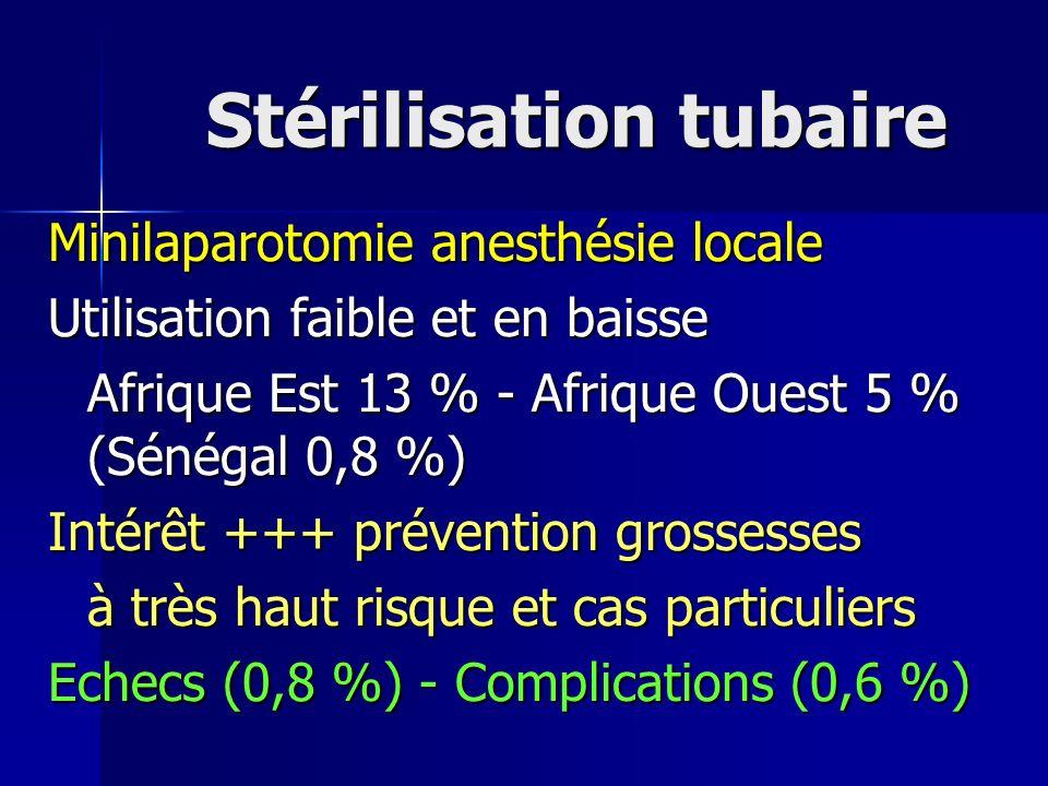Stérilisation tubaire Minilaparotomie anesthésie locale Utilisation faible et en baisse Afrique Est 13 % - Afrique Ouest 5 % (Sénégal 0,8 %) Intérêt +++ prévention grossesses à très haut risque et cas particuliers Echecs (0,8 %) - Complications (0,6 %)