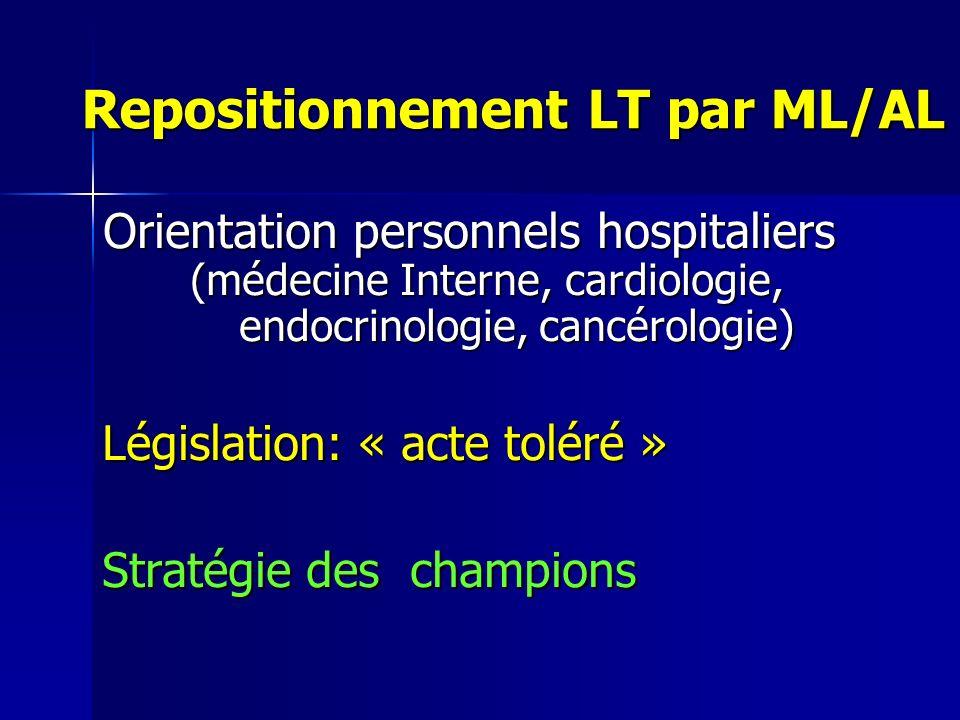 Repositionnement LT par ML/AL Orientation personnels hospitaliers (médecine Interne, cardiologie, endocrinologie, cancérologie) Législation: « acte to