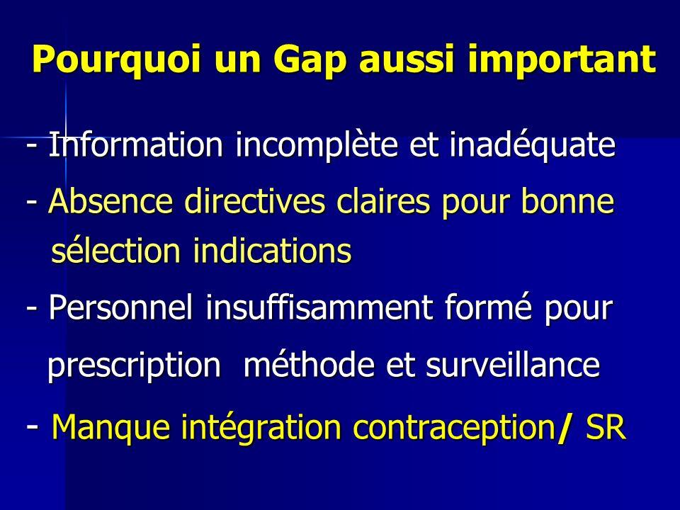 Pourquoi un Gap aussi important Pourquoi un Gap aussi important - Information incomplète et inadéquate - Absence directives claires pour bonne sélecti