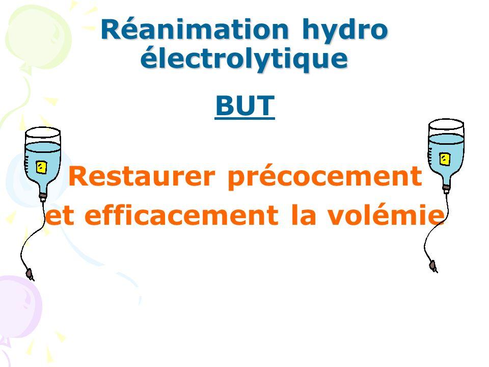Réanimation hydro électrolytique BUT Restaurer précocement et efficacement la volémie