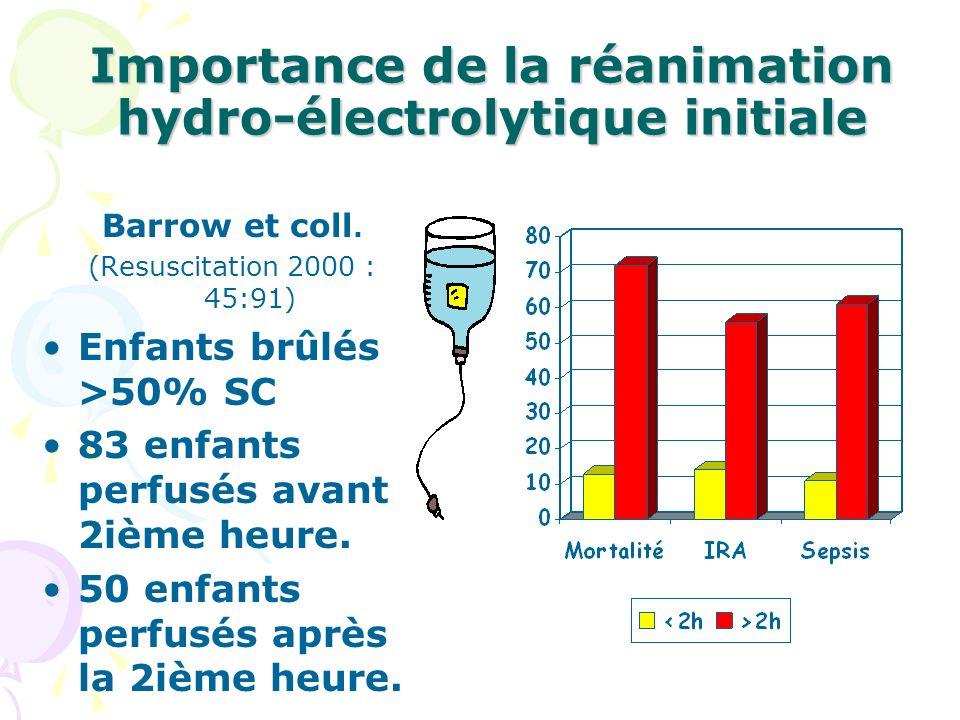 Importance de la réanimation hydro-électrolytique initiale Barrow et coll.