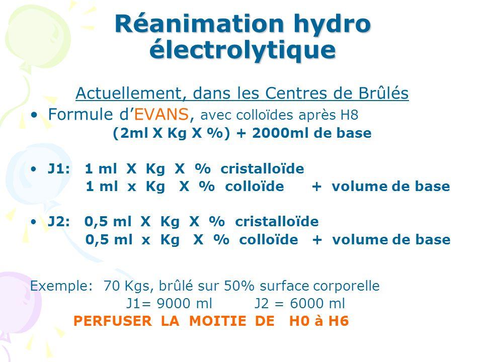Réanimation hydro électrolytique Actuellement, dans les Centres de Brûlés Formule dEVANS, avec colloïdes après H8 (2ml X Kg X %) + 2000ml de base J1: 1 ml X Kg X % cristalloïde 1 ml x Kg X % colloïde + volume de base J2: 0,5 ml X Kg X % cristalloïde 0,5 ml x Kg X % colloïde + volume de base Exemple: 70 Kgs, brûlé sur 50% surface corporelle J1= 9000 ml J2 = 6000 ml PERFUSER LA MOITIE DE H0 à H6