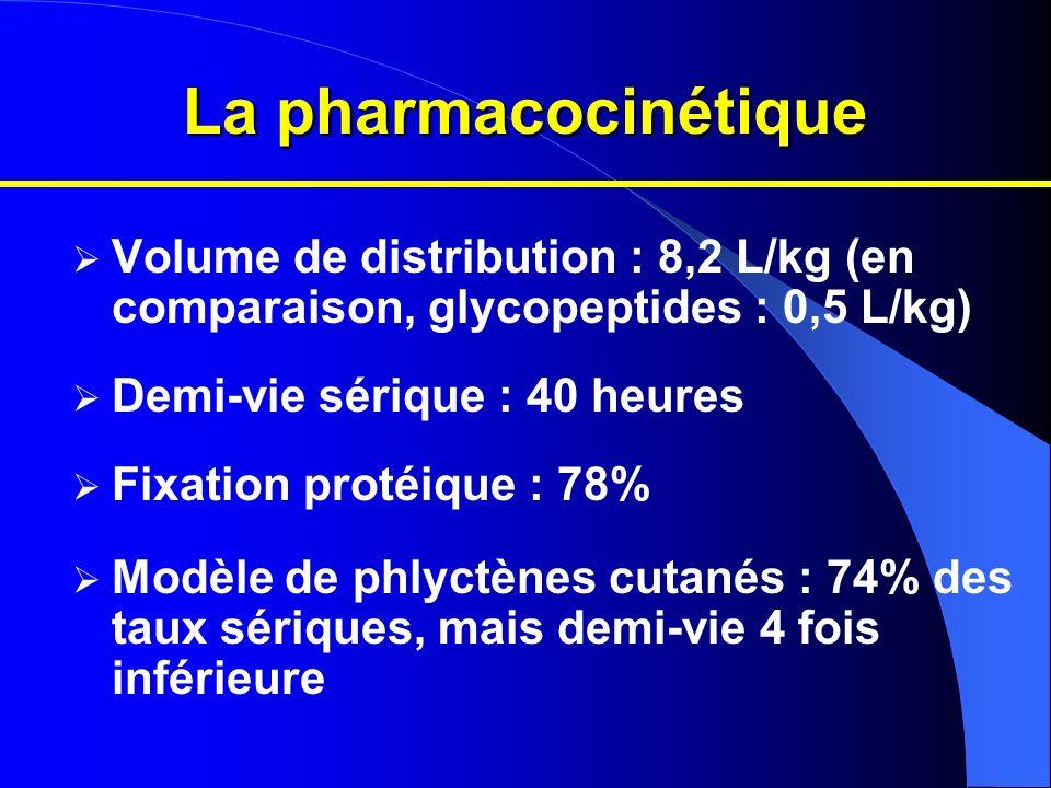 La pharmacocinétique Volume de distribution : 8,2 L/kg (en comparaison, glycopeptides : 0,5 L/kg) Demi-vie sérique : 40 heures Fixation protéique : 78