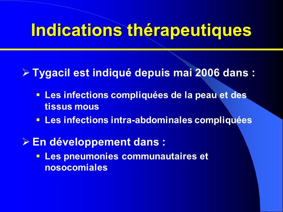 Indications thérapeutiques Tygacil est indiqué depuis mai 2006 dans : Les infections compliquées de la peau et des tissus mous Les infections intra-ab