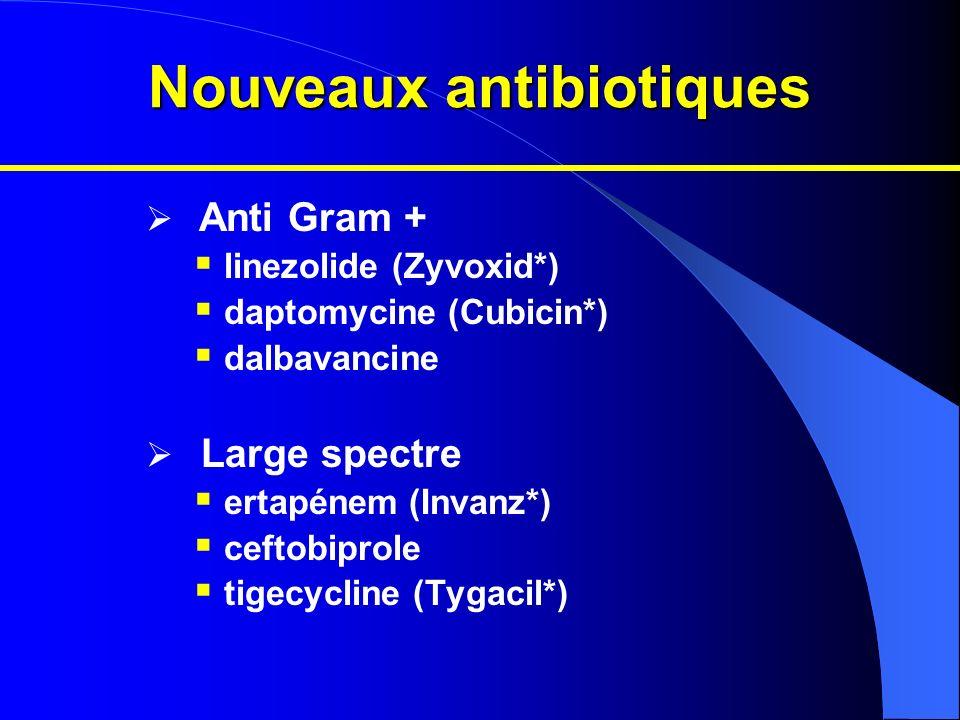 Nouveaux antibiotiques Anti Gram + linezolide (Zyvoxid*) daptomycine (Cubicin*) dalbavancine Large spectre ertapénem (Invanz*) ceftobiprole tigecyclin