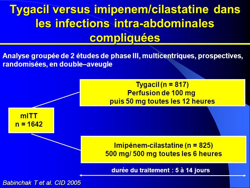 Babinchak T et al. CID 2005 Tygacil versus imipenem/cilastatine dans les infections intra-abdominales compliquées Analyse groupée de 2 études de phase
