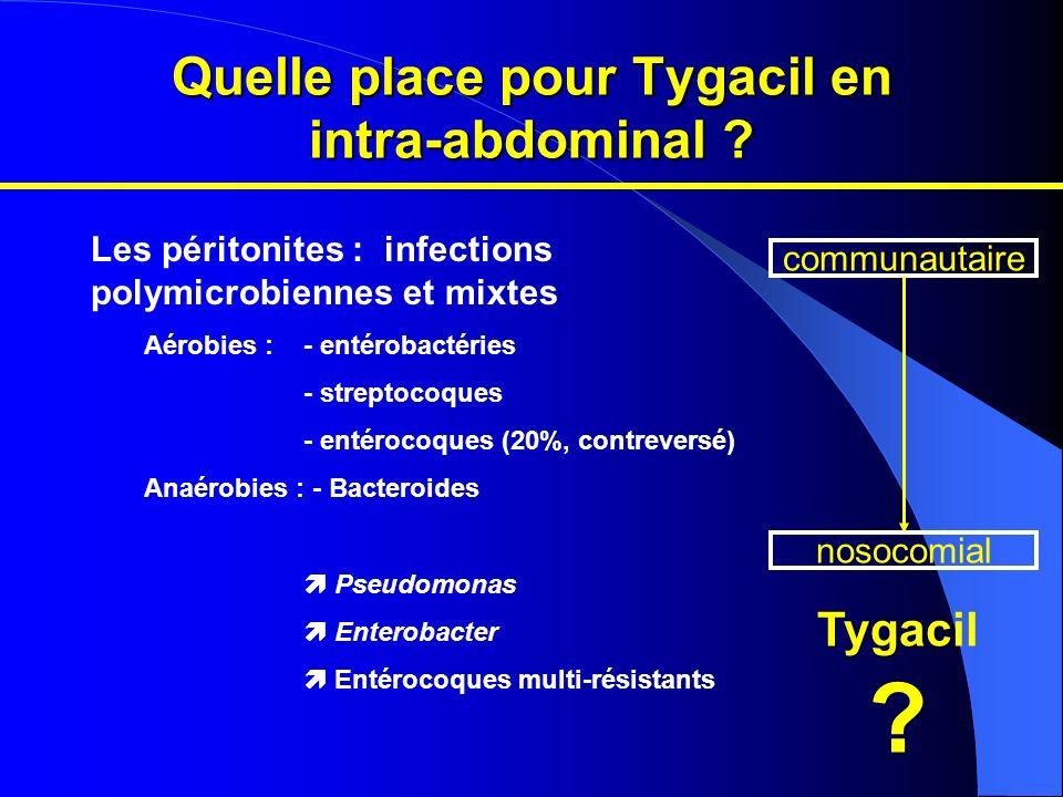 Quelle place pour Tygacil en intra-abdominal ? Les péritonites : infections polymicrobiennes et mixtes Aérobies : - entérobactéries - streptocoques -