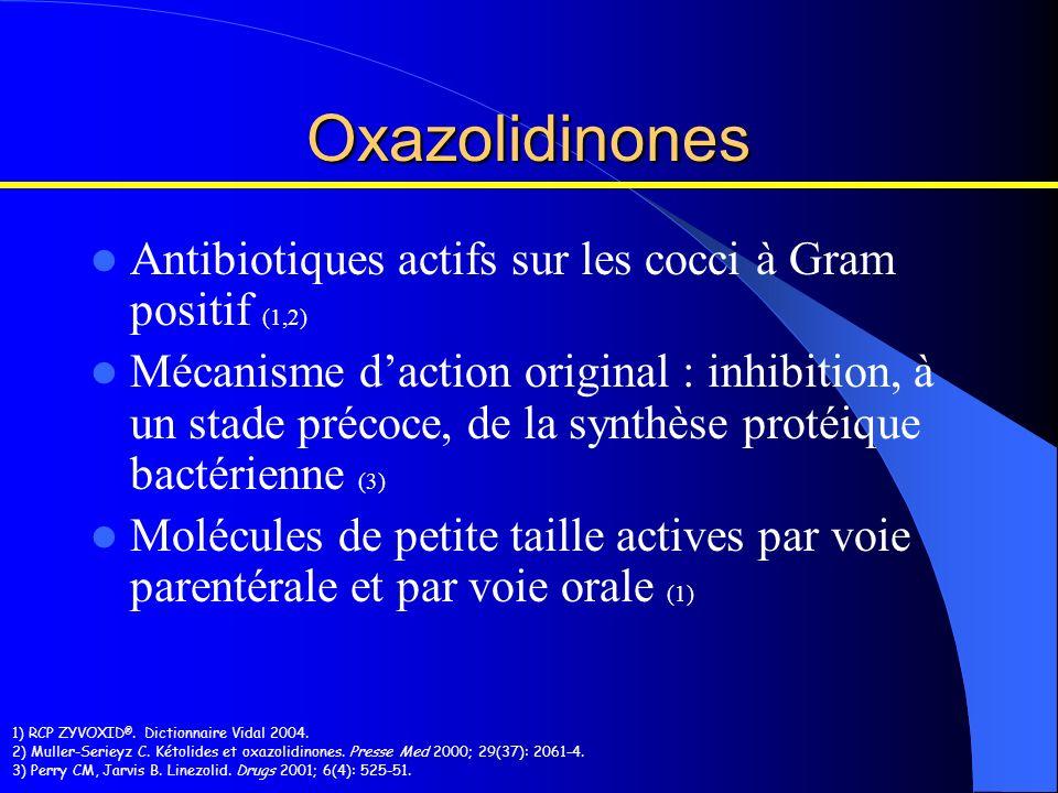 Antibiotiques actifs sur les cocci à Gram positif (1,2) Mécanisme daction original : inhibition, à un stade précoce, de la synthèse protéique bactérie