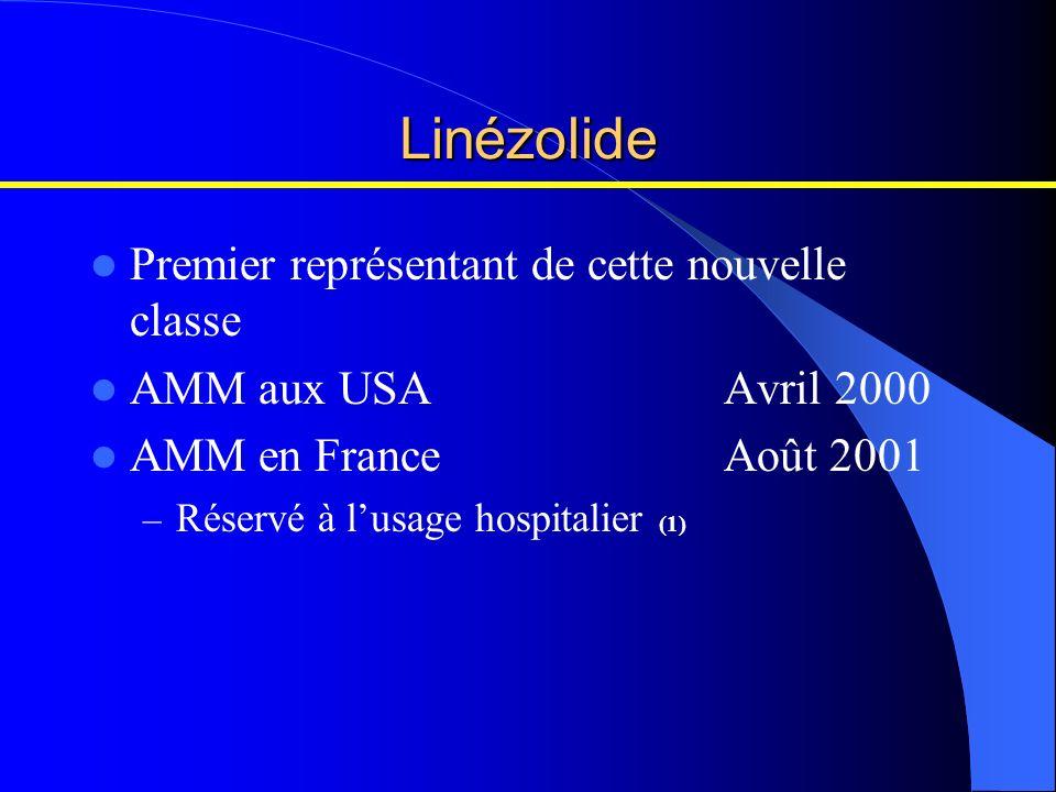 Linézolide Premier représentant de cette nouvelle classe AMM aux USA Avril 2000 AMM en France Août 2001 – Réservé à lusage hospitalier (1)