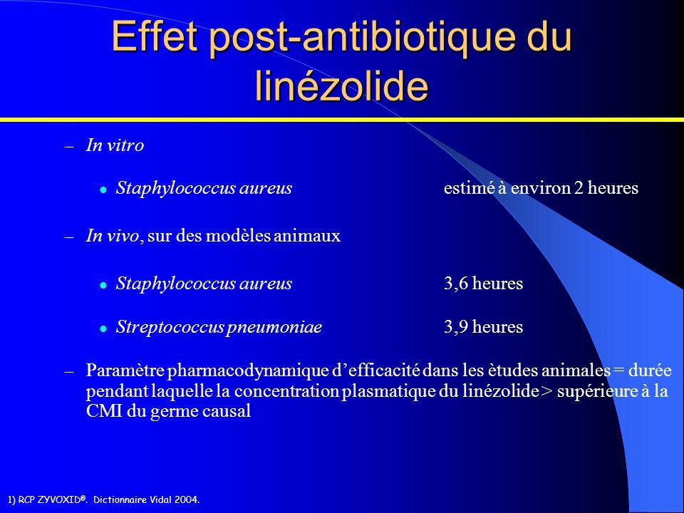 – In vitro Staphylococcus aureusestimé à environ 2 heures – In vivo, sur des modèles animaux Staphylococcus aureus3,6 heures Streptococcus pneumoniae3