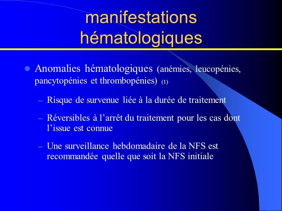 manifestations hématologiques Anomalies hématologiques (anémies, leucopénies, pancytopénies et thrombopénies) (1) – Risque de survenue liée à la durée