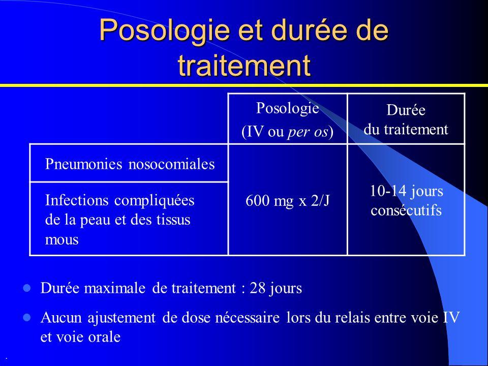 Durée maximale de traitement : 28 jours Aucun ajustement de dose nécessaire lors du relais entre voie IV et voie orale Posologie (IV ou per os) Durée