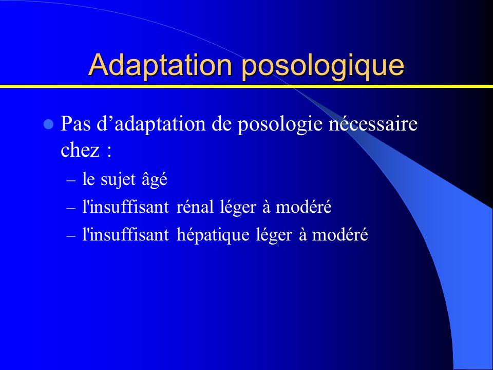 Adaptation posologique Pas dadaptation de posologie nécessaire chez : – le sujet âgé – l'insuffisant rénal léger à modéré – l'insuffisant hépatique lé