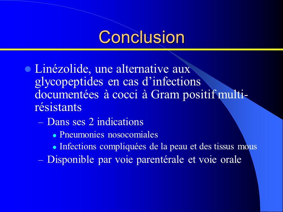 Conclusion Linézolide, une alternative aux glycopeptides en cas dinfections documentées à cocci à Gram positif multi- résistants – Dans ses 2 indicati