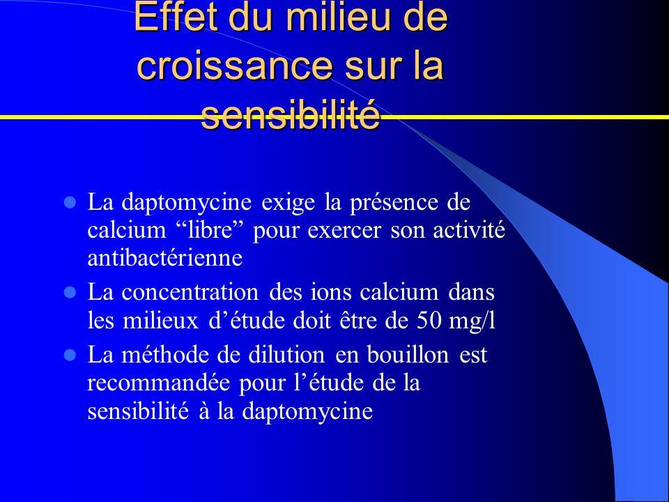 Effet du milieu de croissance sur la sensibilité La daptomycine exige la présence de calcium libre pour exercer son activité antibactérienne La concen