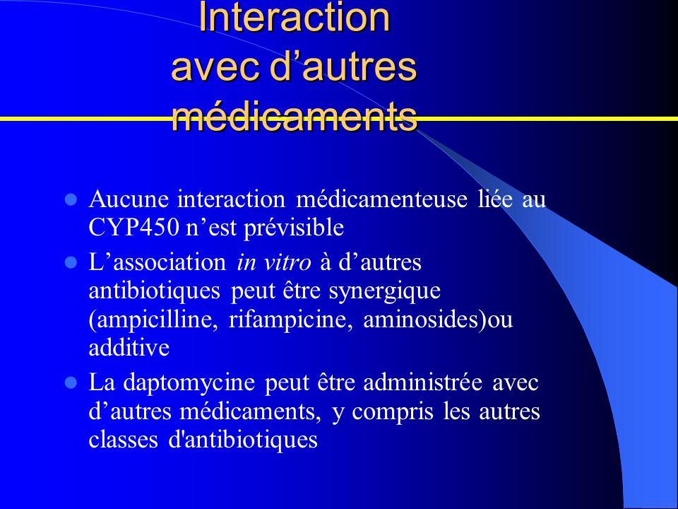 Interaction avec dautres médicaments Aucune interaction médicamenteuse liée au CYP450 nest prévisible Lassociation in vitro à dautres antibiotiques pe