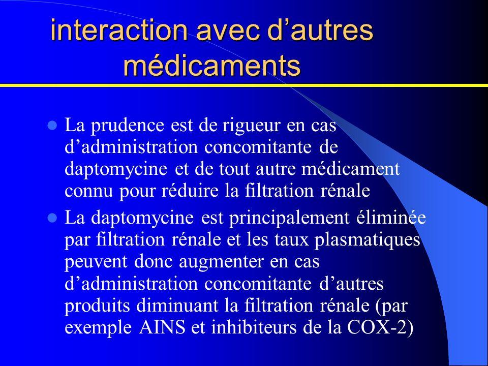interaction avec dautres médicaments La prudence est de rigueur en cas dadministration concomitante de daptomycine et de tout autre médicament connu p