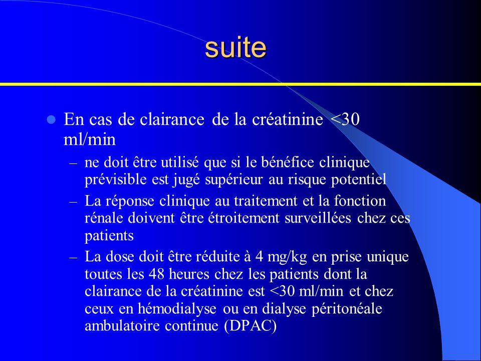 suite En cas de clairance de la créatinine <30 ml/min – ne doit être utilisé que si le bénéfice clinique prévisible est jugé supérieur au risque poten