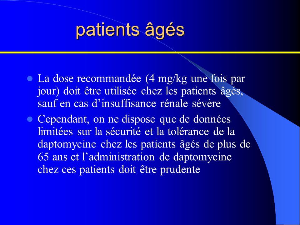 patients âgés La dose recommandée (4 mg/kg une fois par jour) doit être utilisée chez les patients âgés, sauf en cas dinsuffisance rénale sévère Cepen