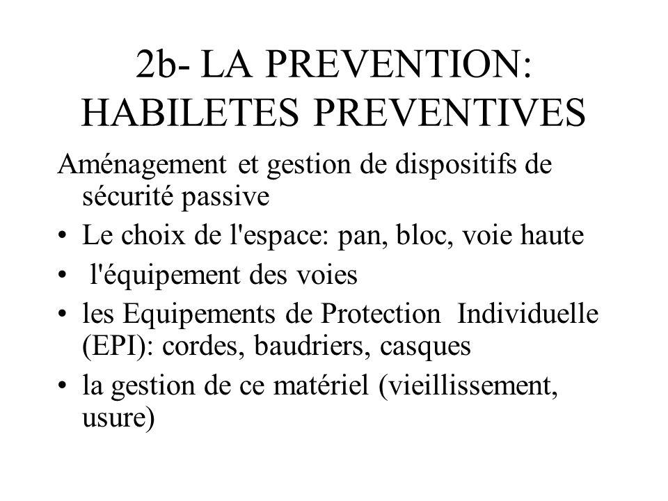 2b- LA PREVENTION: HABILETES PREVENTIVES Aménagement et gestion de dispositifs de sécurité passive Le choix de l'espace: pan, bloc, voie haute l'équip