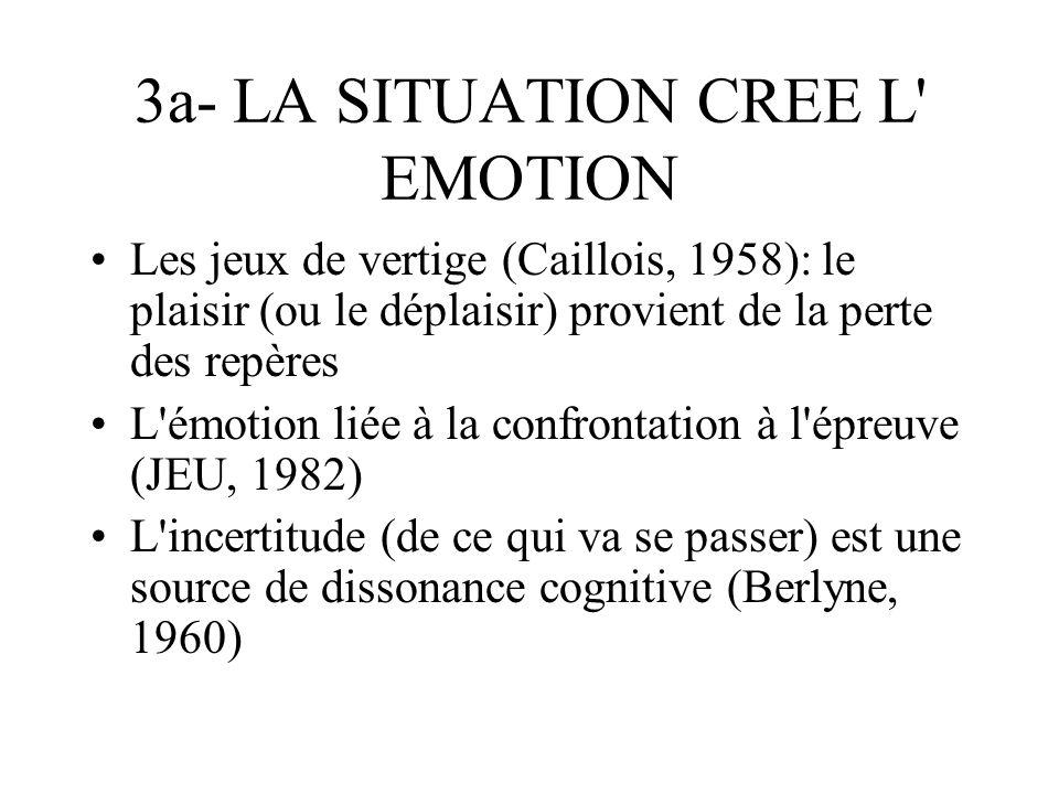 3a- LA SITUATION CREE L' EMOTION Les jeux de vertige (Caillois, 1958): le plaisir (ou le déplaisir) provient de la perte des repères L'émotion liée à