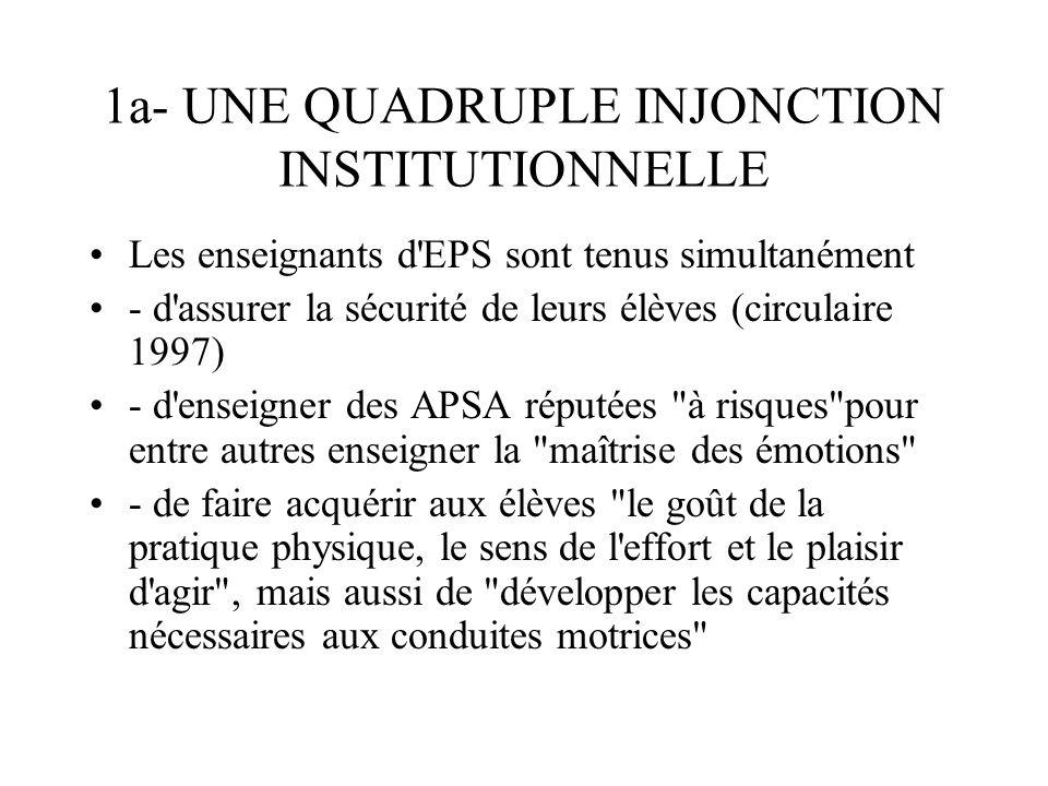 1a- UNE QUADRUPLE INJONCTION INSTITUTIONNELLE Les enseignants d'EPS sont tenus simultanément - d'assurer la sécurité de leurs élèves (circulaire 1997)