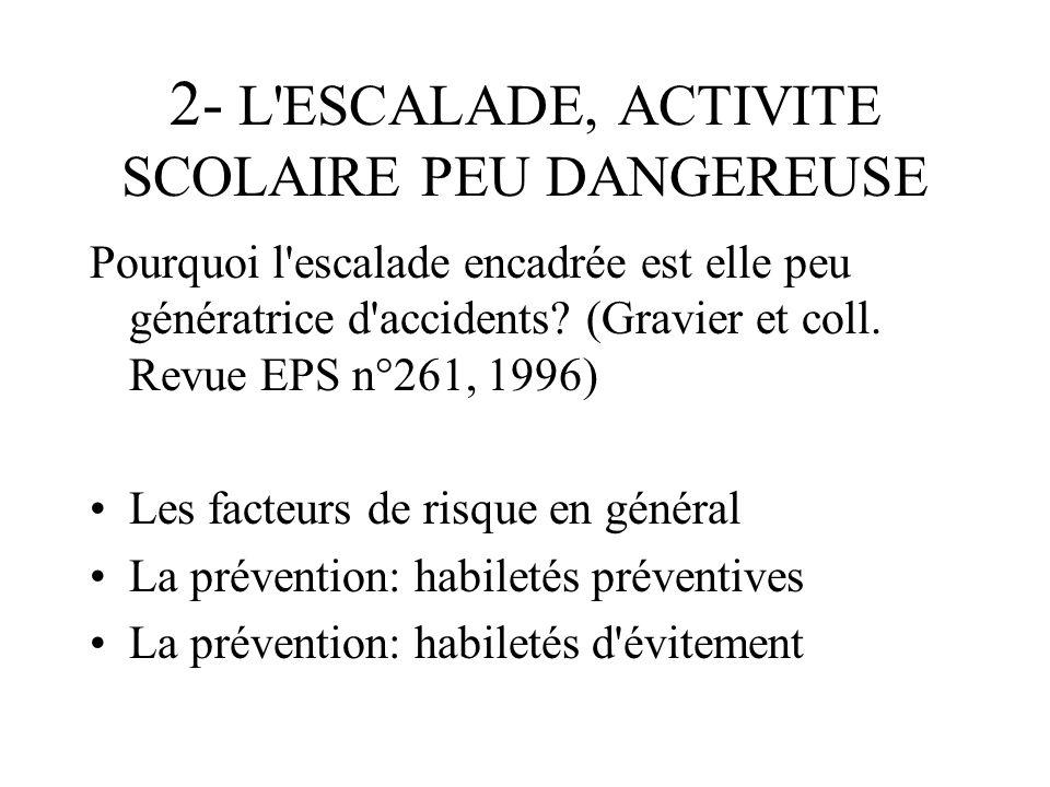 2- L'ESCALADE, ACTIVITE SCOLAIRE PEU DANGEREUSE Pourquoi l'escalade encadrée est elle peu génératrice d'accidents? (Gravier et coll. Revue EPS n°261,