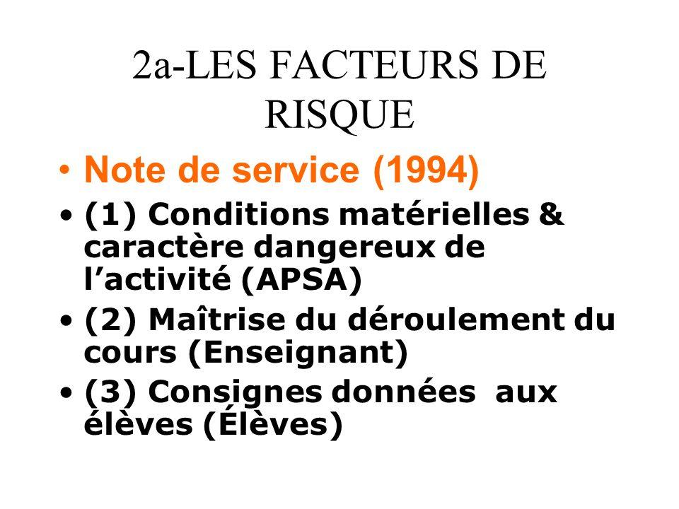 2a-LES FACTEURS DE RISQUE Note de service (1994) (1) Conditions matérielles & caractère dangereux de lactivité (APSA) (2) Maîtrise du déroulement du c