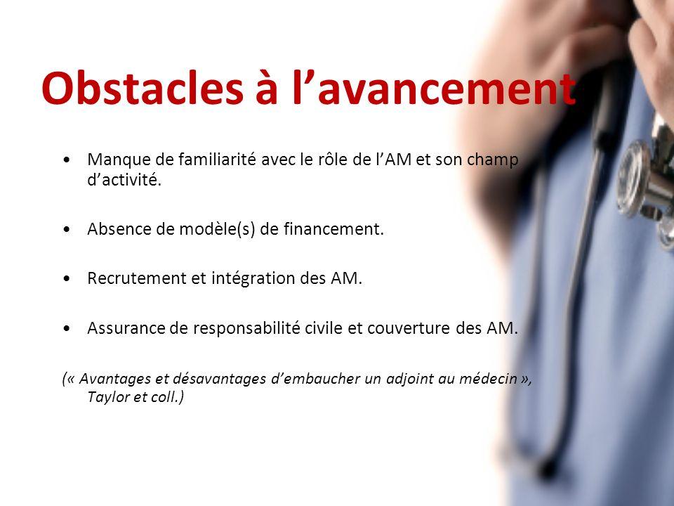 Obstacles à lavancement Manque de familiarité avec le rôle de lAM et son champ dactivité.