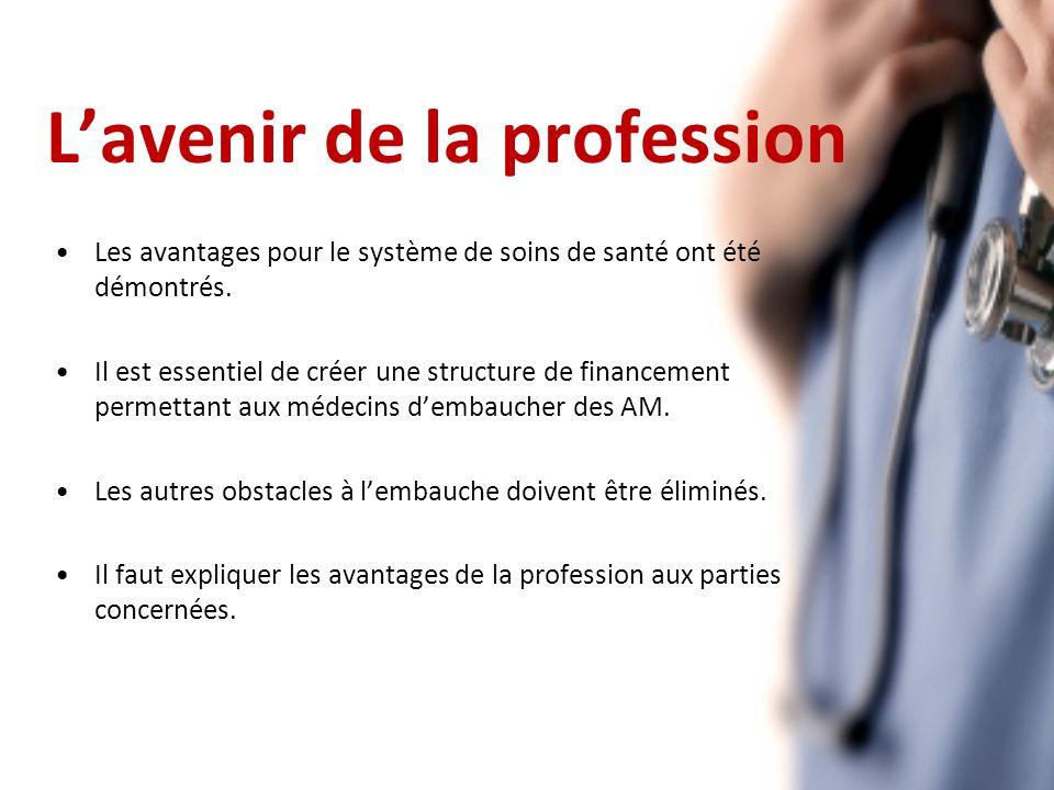 Lavenir de la profession Les avantages pour le système de soins de santé ont été démontrés.