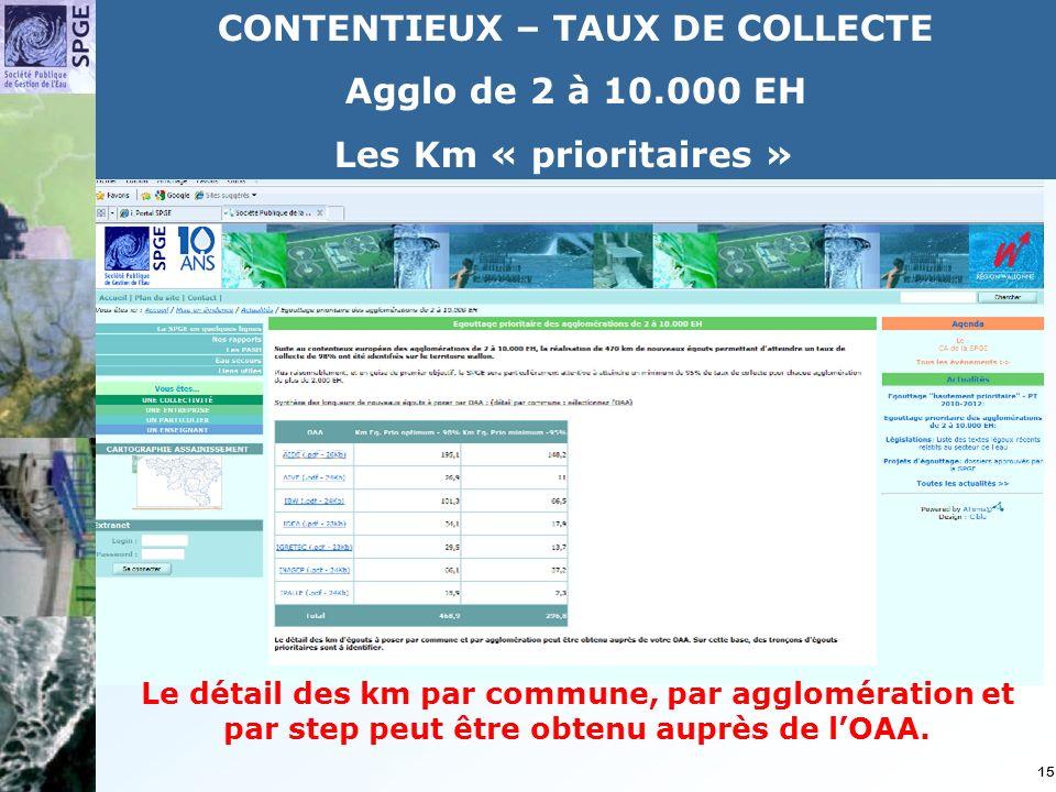 15 CONTENTIEUX – TAUX DE COLLECTE Agglo de 2 à 10.000 EH Les Km « prioritaires » Le détail des km par commune, par agglomération et par step peut être obtenu auprès de lOAA.