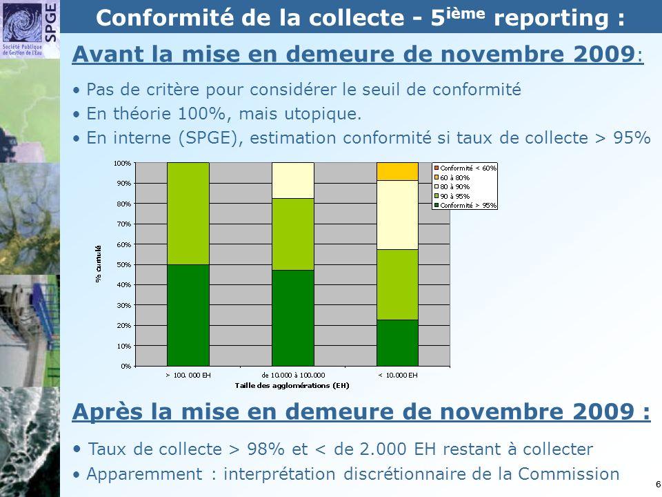 6 Conformité de la collecte - 5 ième reporting : Avant la mise en demeure de novembre 2009 : Pas de critère pour considérer le seuil de conformité En théorie 100%, mais utopique.