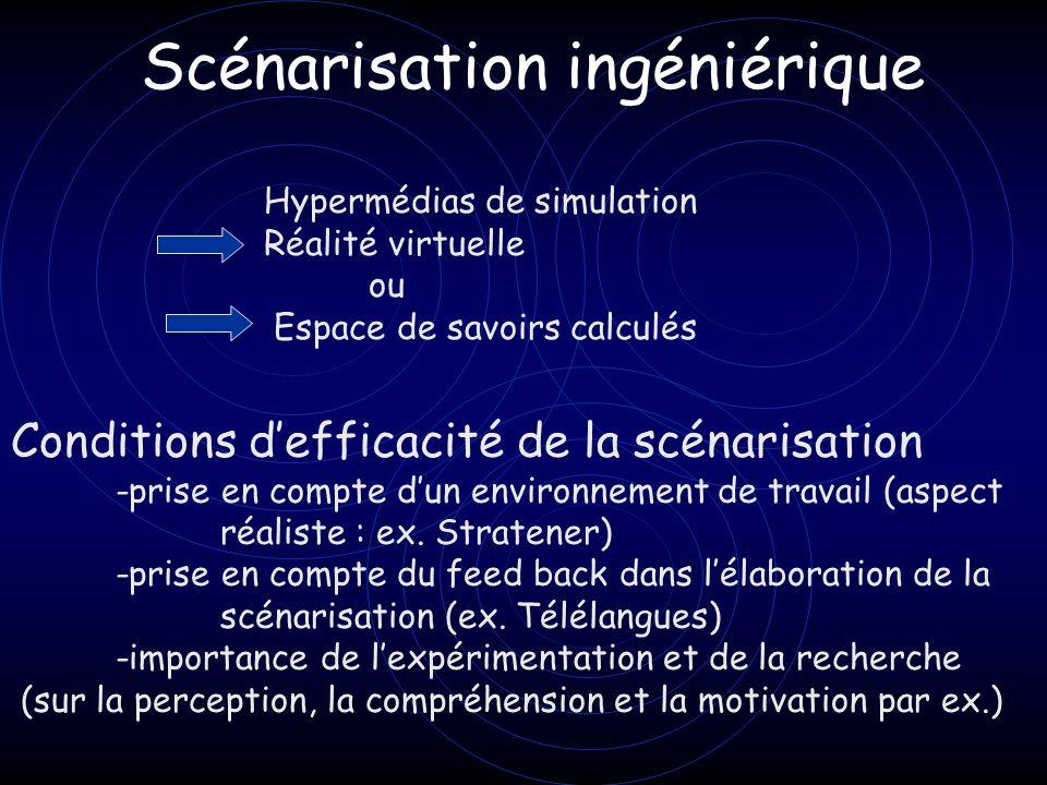Scénarisation ingéniérique Hypermédias de simulation Réalité virtuelle ou Espace de savoirs calculés Conditions defficacité de la scénarisation -prise