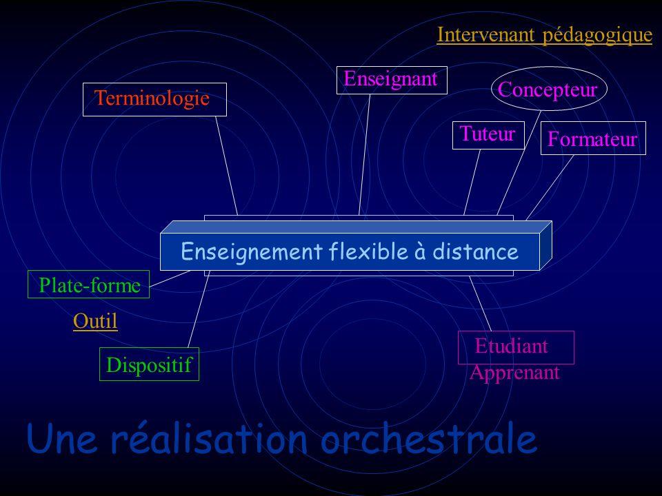 Terminologie Enseignant Tuteur Formateur Concepteur Etudiant Apprenant Plate-forme Dispositif Intervenant pédagogique Outil Enseignement flexible à di