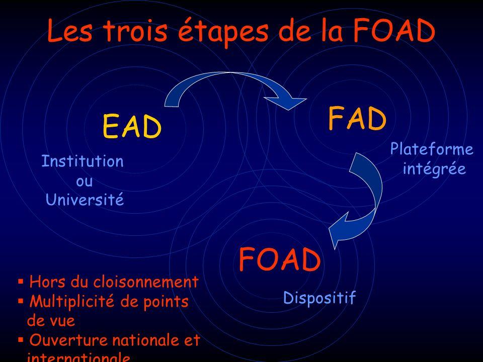 Les trois étapes de la FOAD EAD FAD FOAD Institution ou Université Plateforme intégrée Dispositif Hors du cloisonnement Multiplicité de points de vue