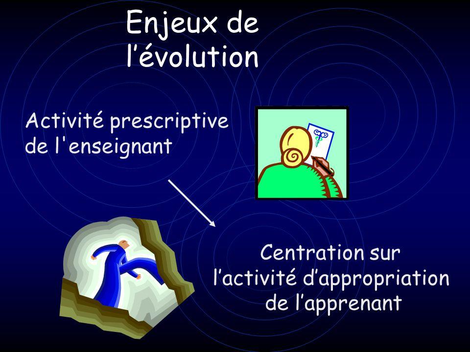 Enjeux de lévolution Activité prescriptive de l'enseignant Centration sur lactivité dappropriation de lapprenant