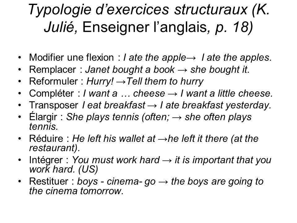 Typologie dexercices structuraux (K. Julié, Enseigner langlais, p.