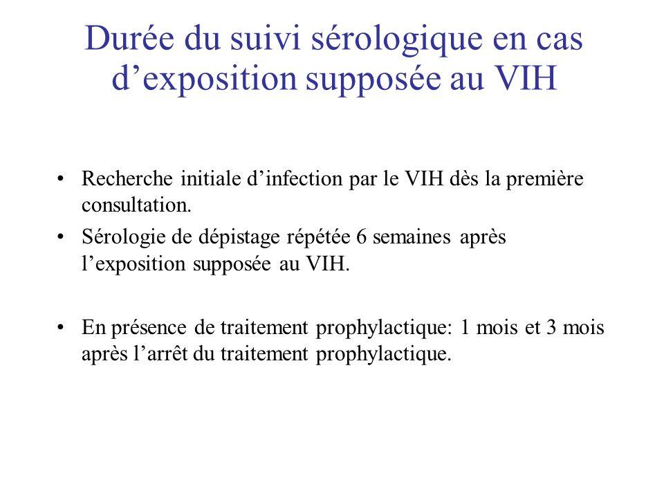 Durée du suivi sérologique en cas dexposition supposée au VIH Recherche initiale dinfection par le VIH dès la première consultation. Sérologie de dépi
