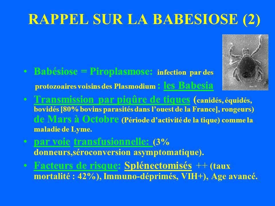 RAPPEL SUR LA BABESIOSE (1) Affection parasitaire peu fréquente, souvent méconnue mais en expansion (3) 12 Cas en France (1er en 1957, 2 mortels) 29 Cas en Europe 200 Cas aux USA (NE USA et SE Canada)