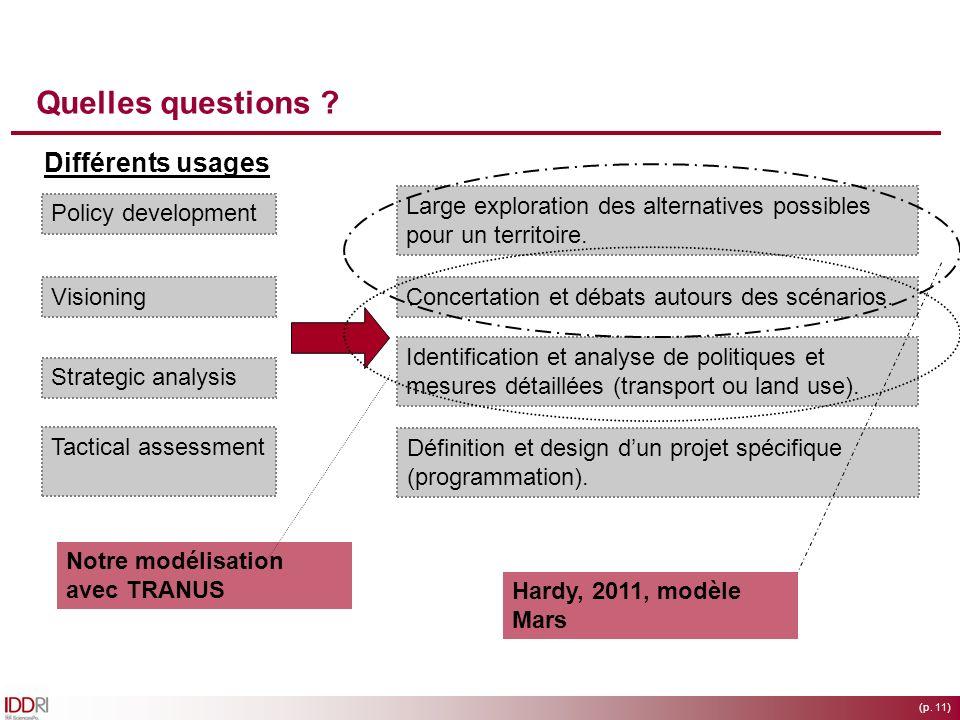 (p. 11) Quelles questions ? Policy development Visioning Strategic analysis Tactical assessment Large exploration des alternatives possibles pour un t