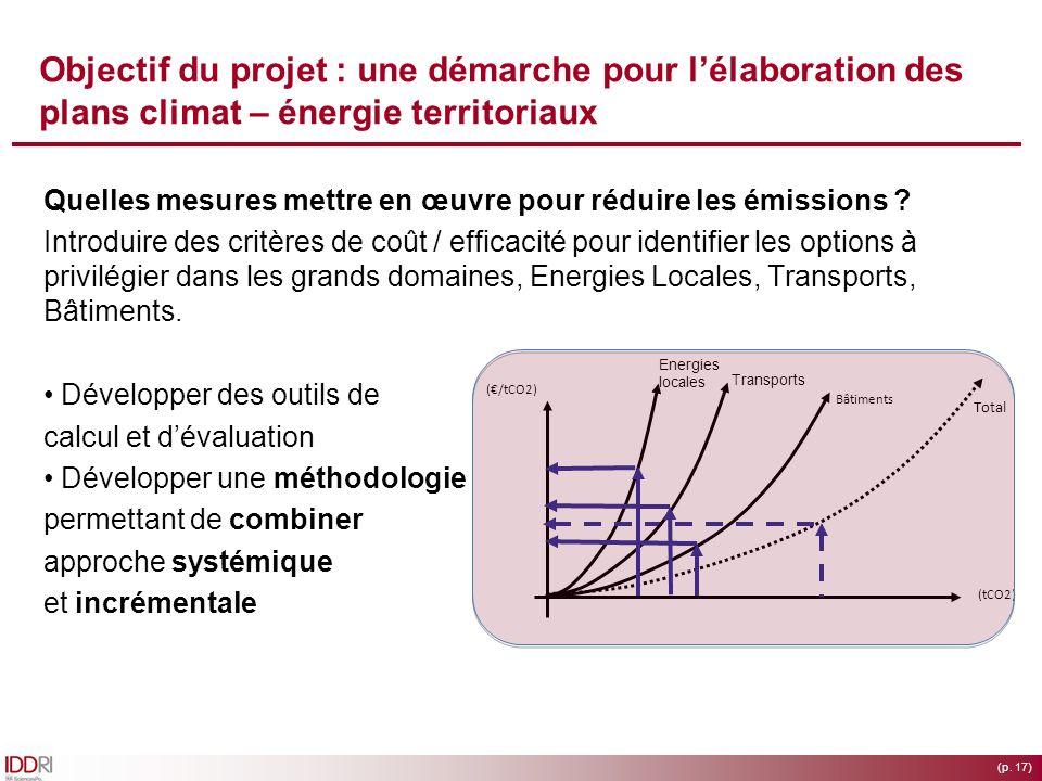 (p. 17) Objectif du projet : une démarche pour lélaboration des plans climat – énergie territoriaux Quelles mesures mettre en œuvre pour réduire les é