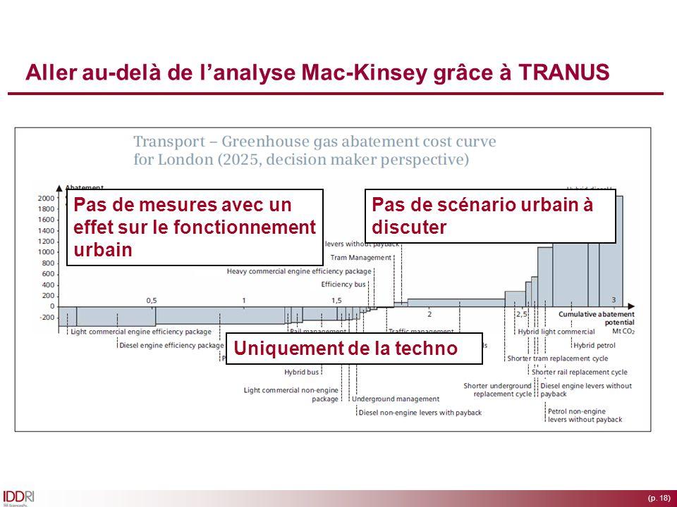 (p. 18) Aller au-delà de lanalyse Mac-Kinsey grâce à TRANUS Uniquement de la techno Pas de scénario urbain à discuter Pas de mesures avec un effet sur