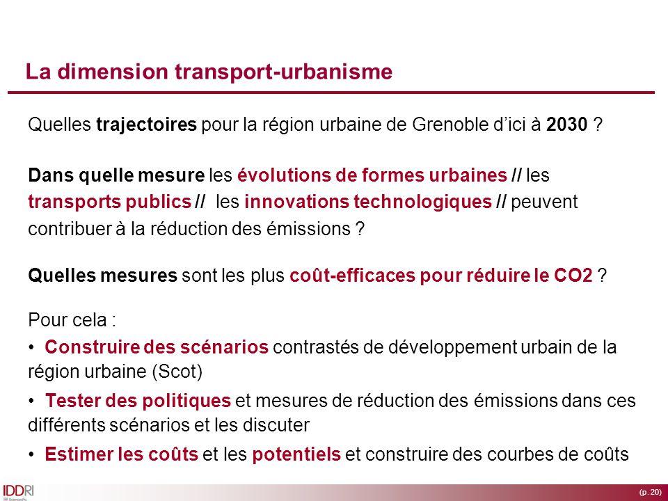 (p. 20) La dimension transport-urbanisme Quelles trajectoires pour la région urbaine de Grenoble dici à 2030 ? Dans quelle mesure les évolutions de fo