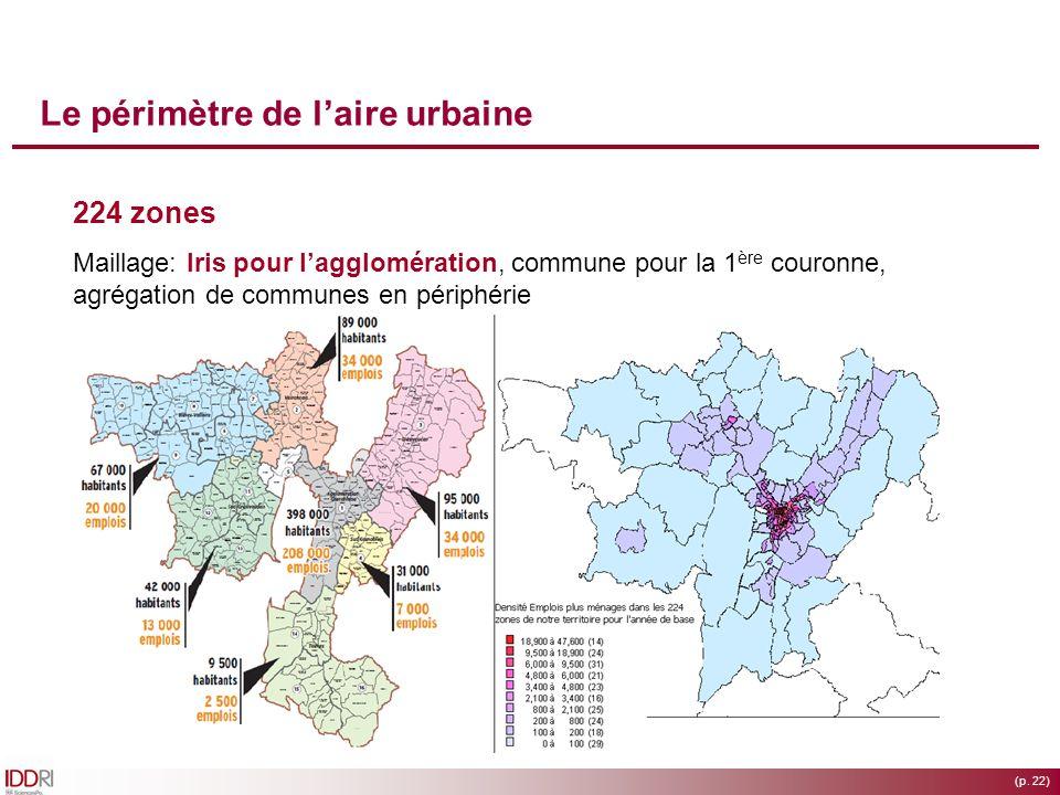 (p. 22) Le périmètre de laire urbaine 224 zones Maillage: Iris pour lagglomération, commune pour la 1 ère couronne, agrégation de communes en périphér